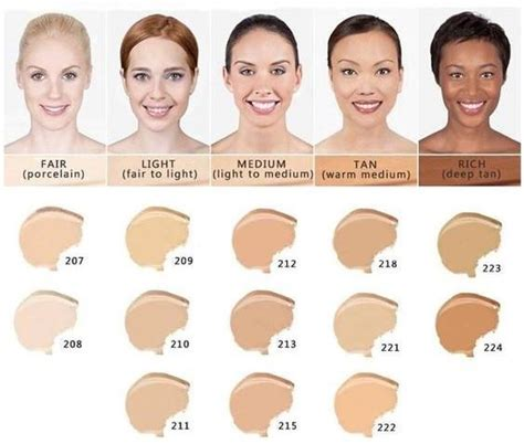 Dermacol Makeup Cover Foundation Review - Blog