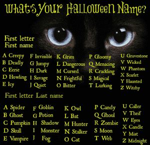 What's Your Halloween Name ? - I'm Just Sayin