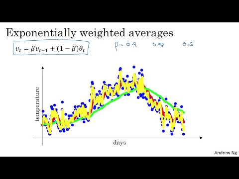 FITTING A SIMPLE REGRESSION MODEL WITH AUTOCORRELATED