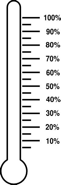Percent Thermometer Clip Art at Clker