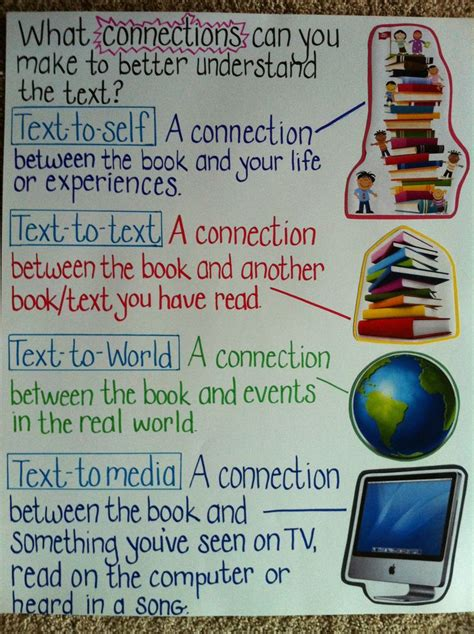 17 Best images about Third Grade Think Tank on Pinterest